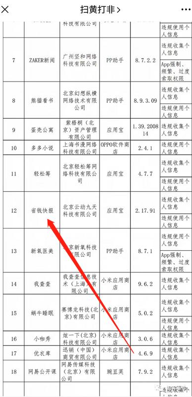 9月2日丨淘客事件 1.淘宝开发微芯云发单,逆向微芯  2.好省、省钱快报、折800、果冻宝盒被通报  3.如今现状的淘客日记
